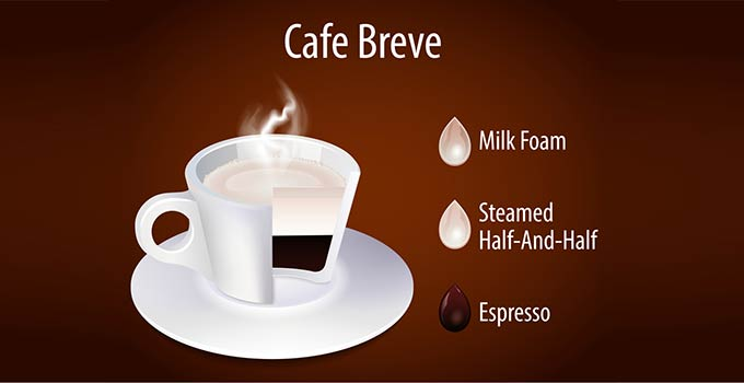 Photo of How to Make Breve Coffee at Home (Step by Step Guide)